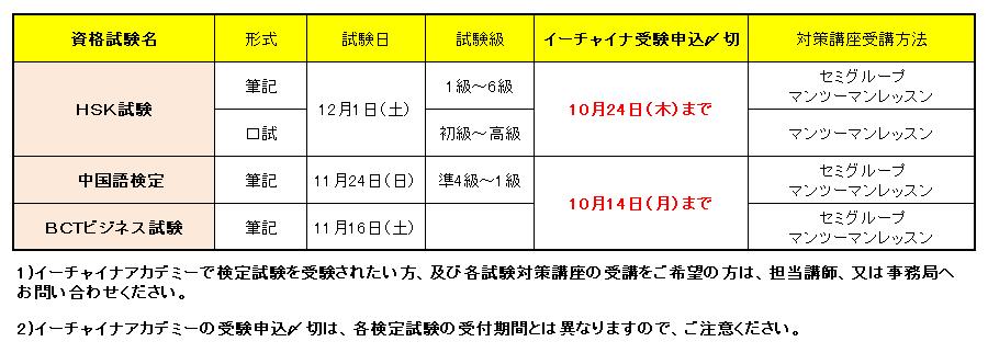 検定試験日程